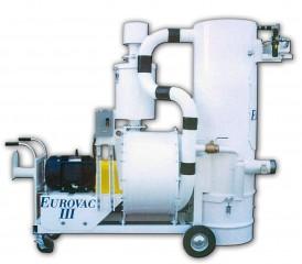 Vacuum Cleaner Manufacturers